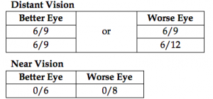 excise constable eye sight requirement