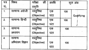 bpsc ae exam pattern 2020 download selection process