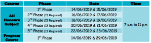 Nabagram Amar Chand Kundu College counselling schedule 2021