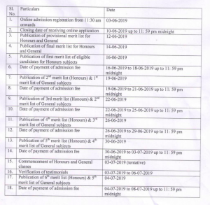 Dhupguri Girls College admission 2021 1st year ug course ba general honours