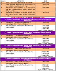 banarhat hindi college admission schedule dates counselling verification