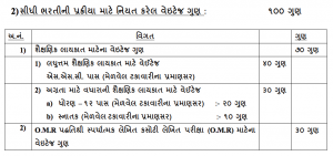 gsrtc conductor bharti selection process