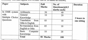 OSSSC Forest Guard Syllabus 2020 Physical Requirement, Selection Process