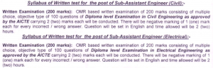 MSCWB SAE Syllabus 2021 Sub Assistant Engineer Civil, Electrical Download PDF
