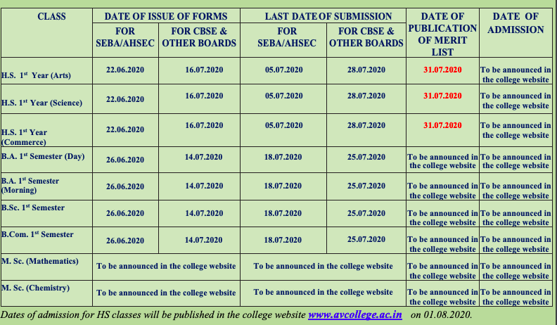 arya vidyapeeth college merit list schedule release date 2020-21
