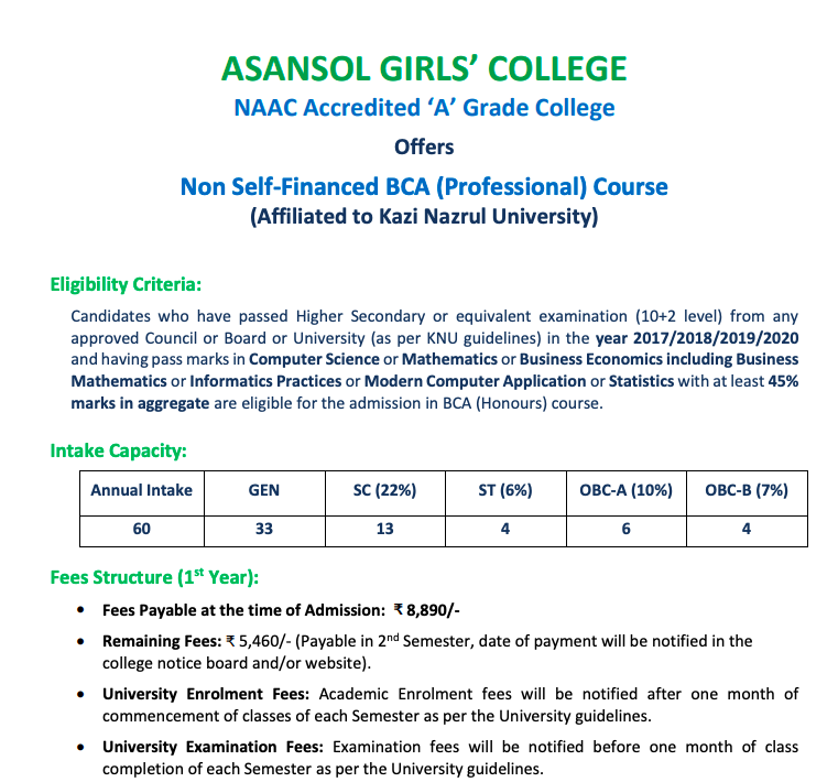Asansol Girls' College Merit List 2021 OUT today