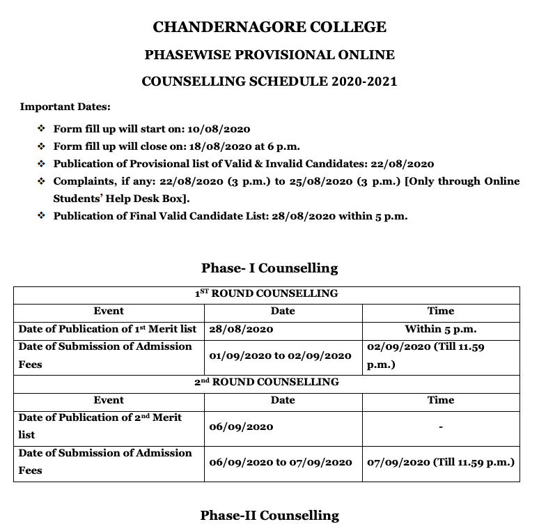 Chandernagore College Merit List 2021 Admission BA BSc BCom