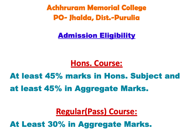 Achhruram Memorial College Merit List 2020 Admission for BA B.SC Eligibility Criteria Published in this photo