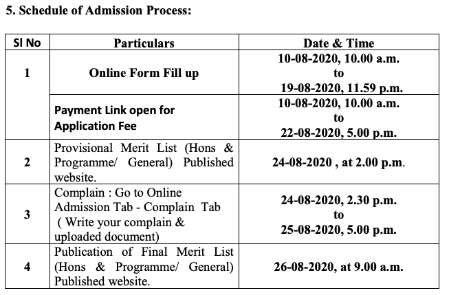 Dukhulal Nibaran Chandra College Merit List 2021 Admission BA BSC BCOM