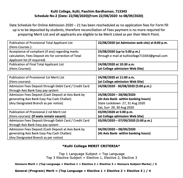 Kulti College Final Merit List 2021 24 August - Links Available