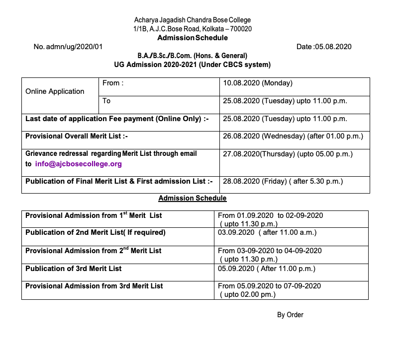 AJC Bose College Merit List 2021 Admission List 29 Aug