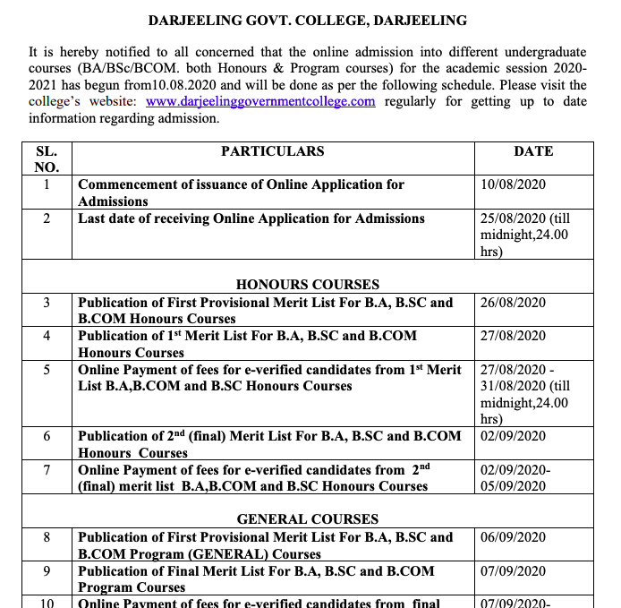 Darjeeling Government College Merit list 2021 Admission Provisional List
