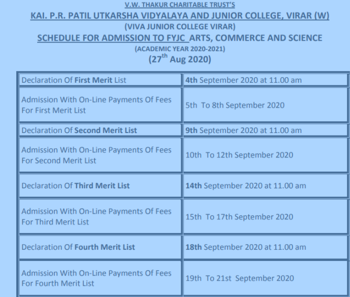 Utkarsh Vidyalaya Merit List 2021 Junior College 11th Admission {out}