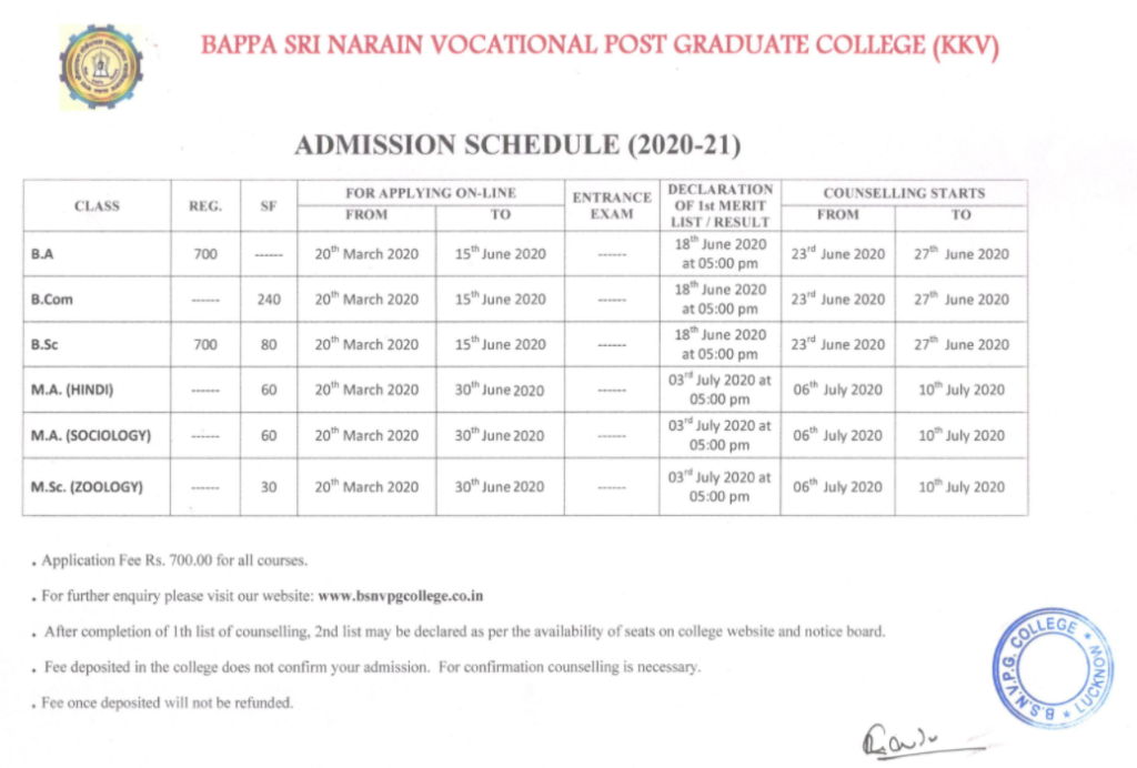 KKV College Merit List 2021 Lucknow KKV Degree College UG PG Admission