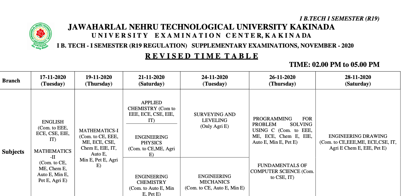 JNTUK Time Table 2021 (OUT) BTech MTech Semester Exam Time Table