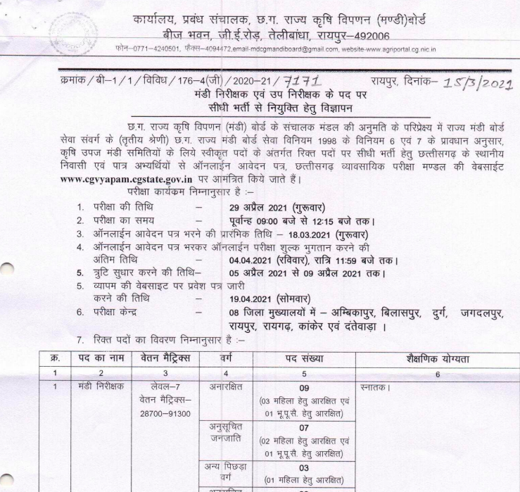notification on important dates for CG mandi inspector (nirikshak) & Si (upnirikshak) - written Exam Date 2021,  admit card release date