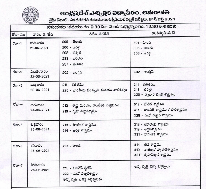 aposs 10th open exam time table - subject wise aposs exam dates