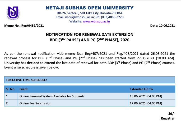 Last date of bdp & pg renewal extension notice 2021
