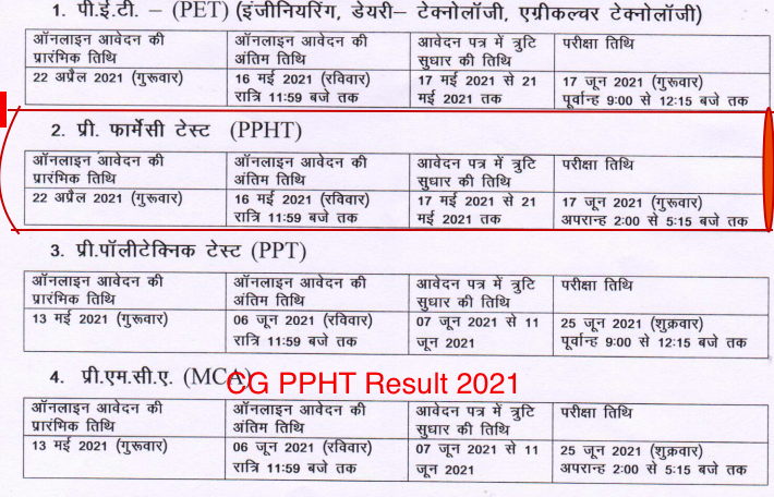 CG PPHT Result 2021 Download