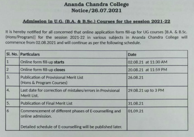 ac college online admission schedule 2021 merit list publishing date to be announced