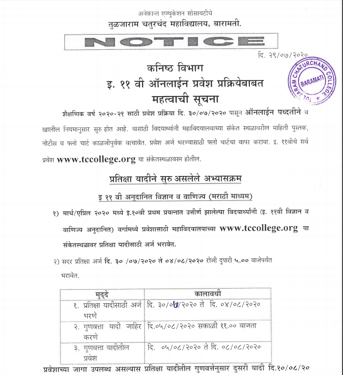 TC College Baramati Merit list 2021 FYBSc Admission Cut Off List 2nd