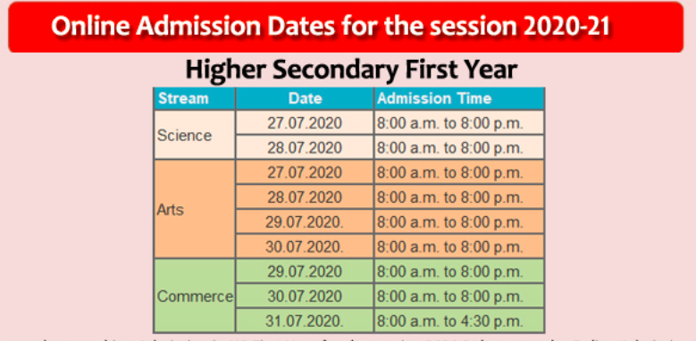 admission schedule of guwhatai college 2020