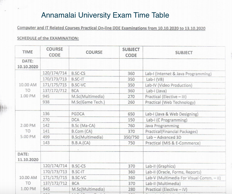Annamalai University Exam Time Table 2021 BA, BSc, BCom 1st 2nd 3rd Year