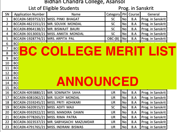 bc college asansol provisional merit list download link released 2021