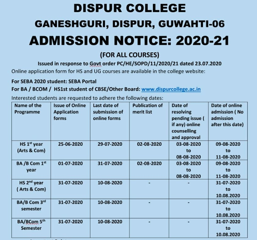 Dispur College Merit List 2021 Cut Off Marks BA BCom dispurcollege.ac.in