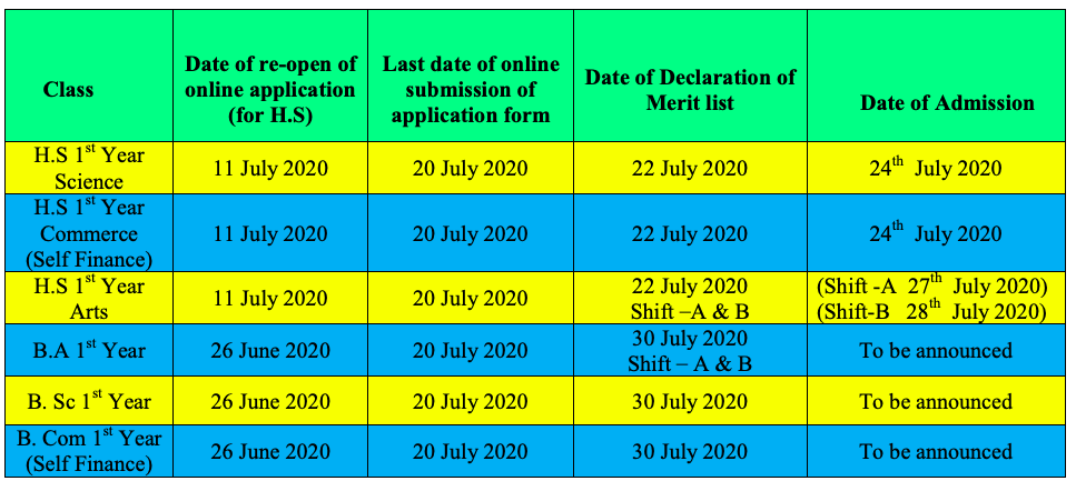 goalpara college admission schedule