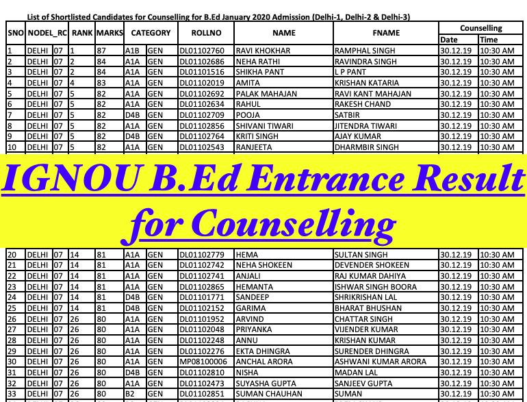 ignou b.ed enrance result 2021 download counselling list