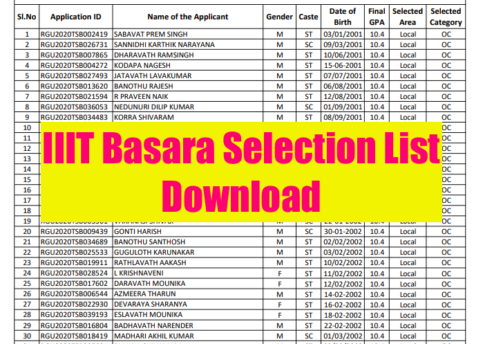 iiit basara selection list 2021 for ug courses download ap rgukt counselling 1st list