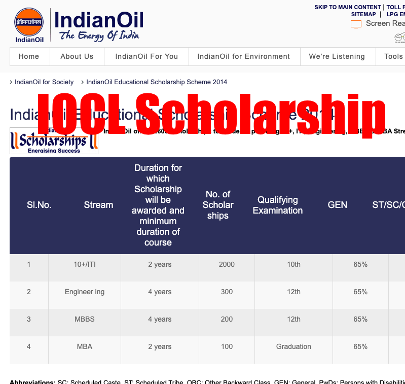IOCL Scholarship 2021 Eligibility, Application Form, Last Date