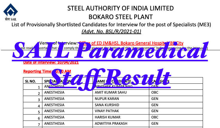 SAIL Rourkela Paramedical Staff Result 2021 Cut Off Marks {Out}