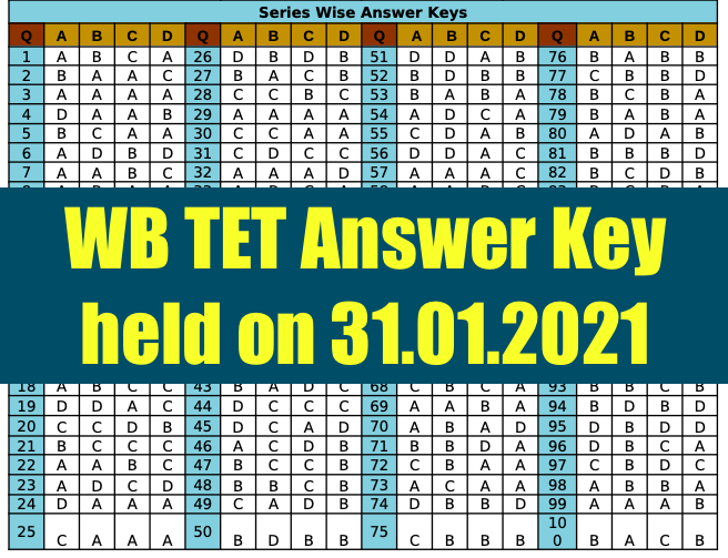 WB TET Answer Key 31 Jan 2021 Primary TET Question Paper {Solved}
